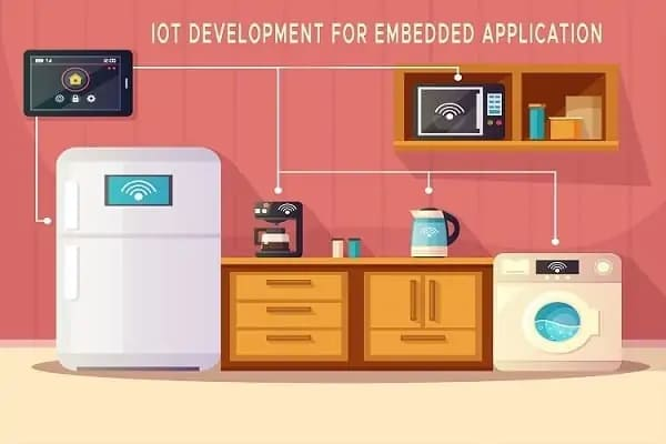 IOT DEVELOPMENT FOR EMBEDDED APPLICATION